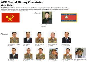 Commissione difesa nazionale kim jong-un esercito corea del nord
