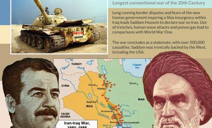 ayatollah Ruhollah Khomeini repubblica islamica Iran Saddam Hussein Iraq guerra del golfo